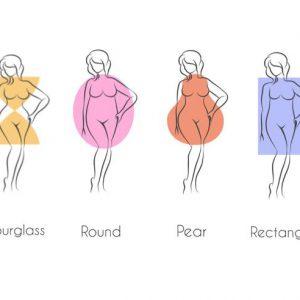 Dorra Slim tips to dress for different type of body shape