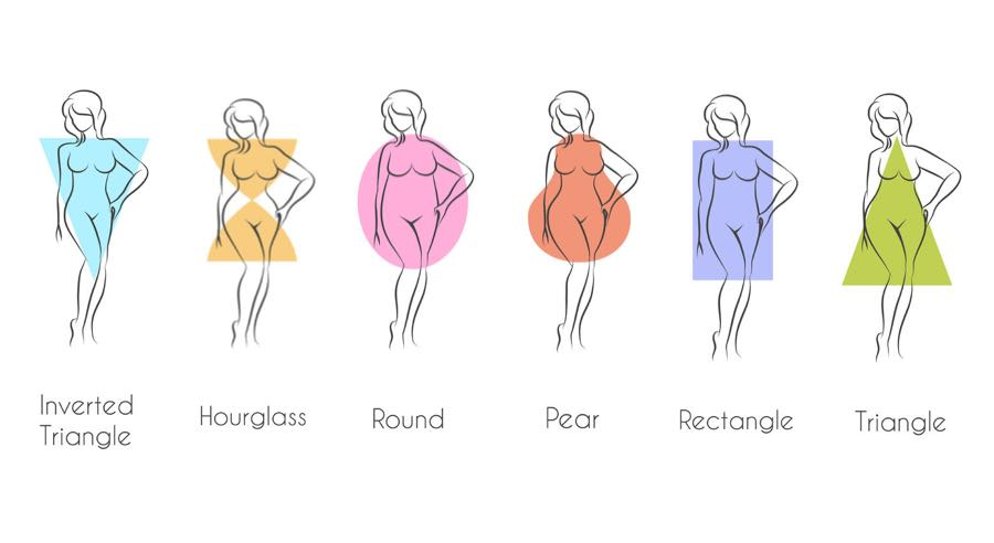 Dorra Slim tips to dress for different type of body shape